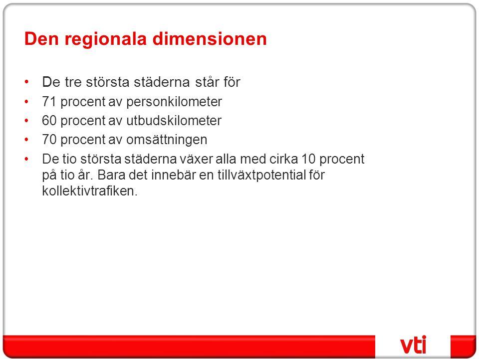 Den regionala dimensionen