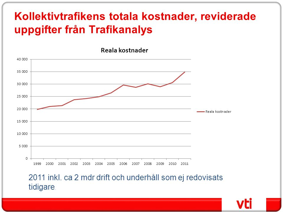 Kollektivtrafikens totala kostnader, reviderade uppgifter från Trafikanalys