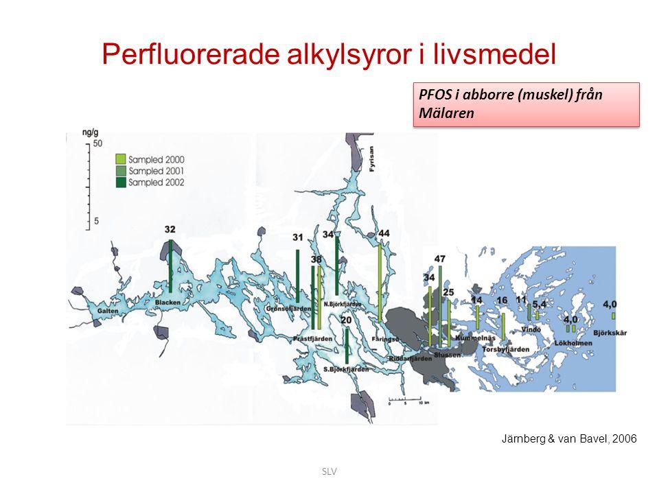 Perfluorerade alkylsyror i livsmedel