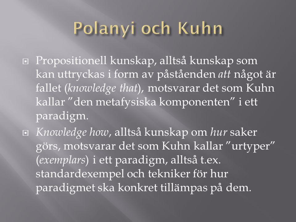 Polanyi och Kuhn