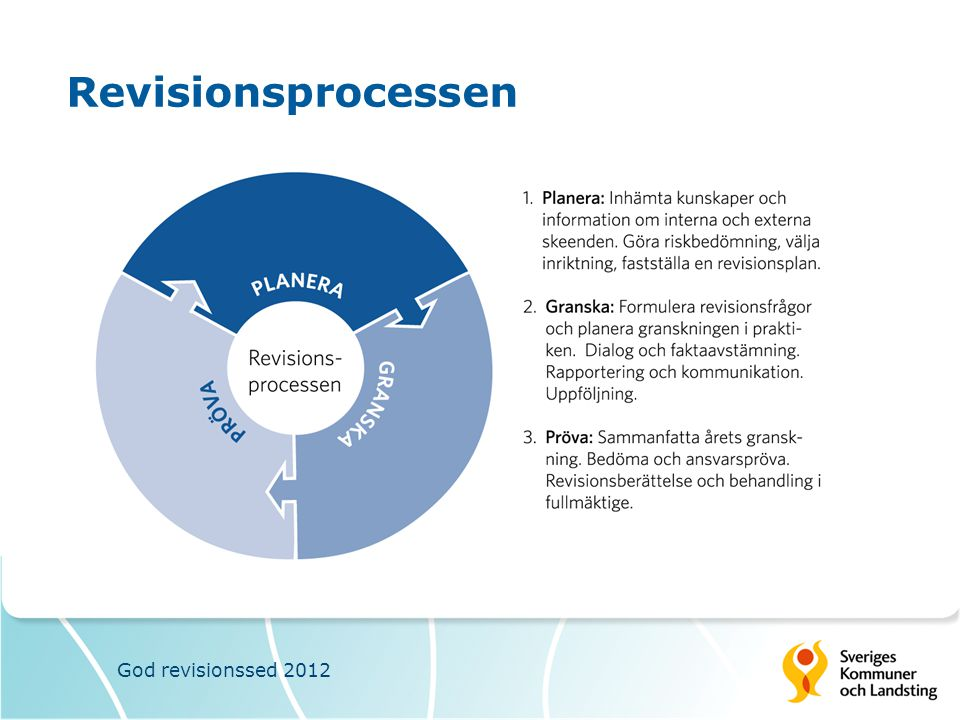 Revisionsprocessen God revisionssed 2012