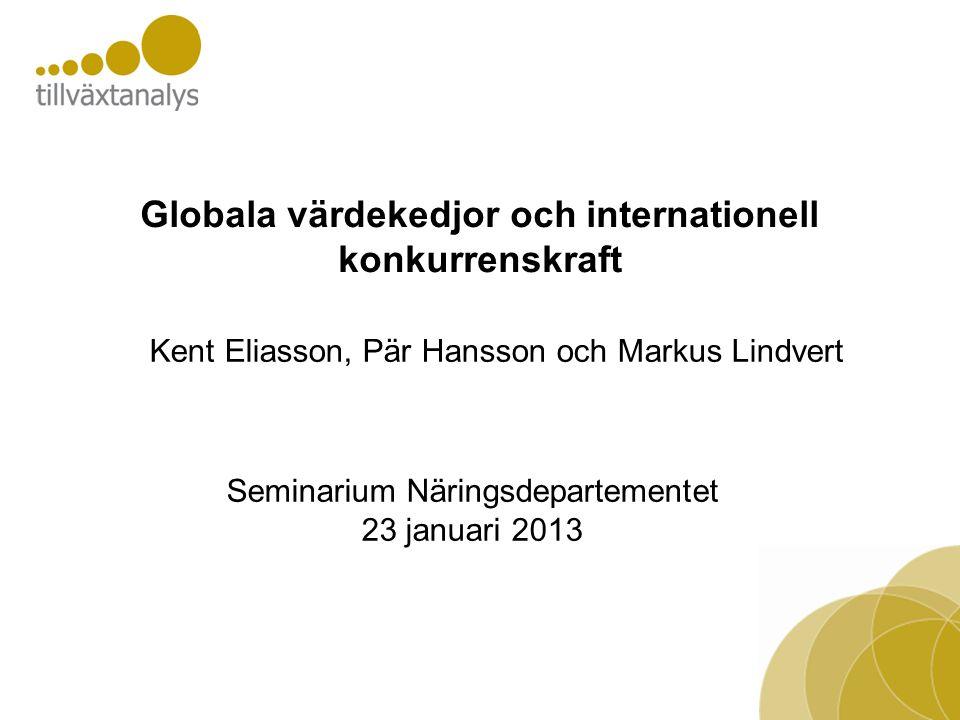 Globala värdekedjor och internationell konkurrenskraft