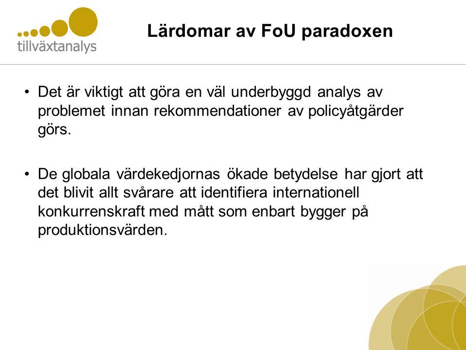 Lärdomar av FoU paradoxen