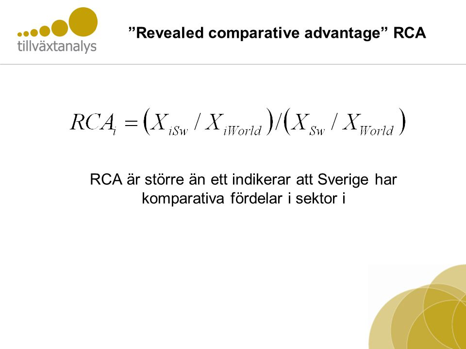 Revealed comparative advantage RCA