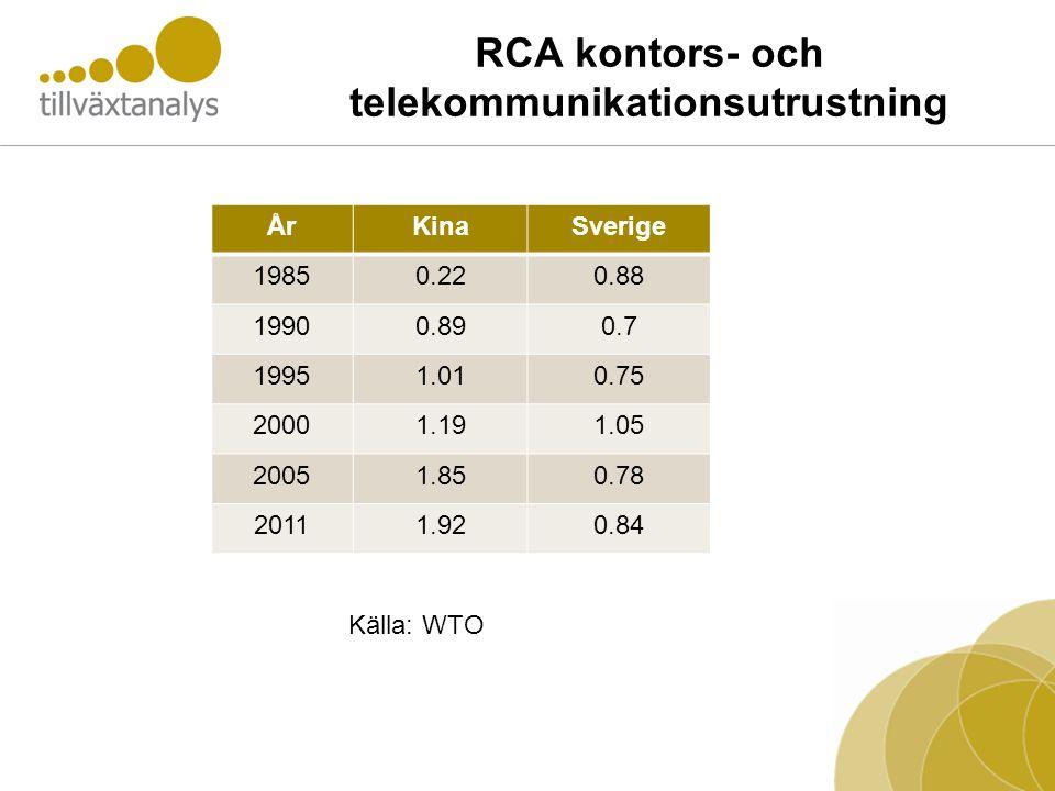 RCA kontors- och telekommunikationsutrustning