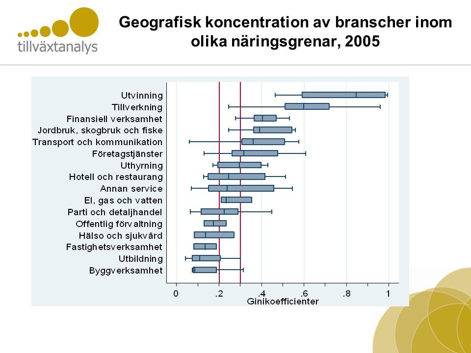 Geografisk koncentration av branscher inom olika näringsgrenar, 2005