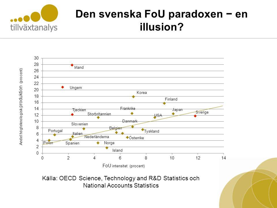 Den svenska FoU paradoxen − en illusion