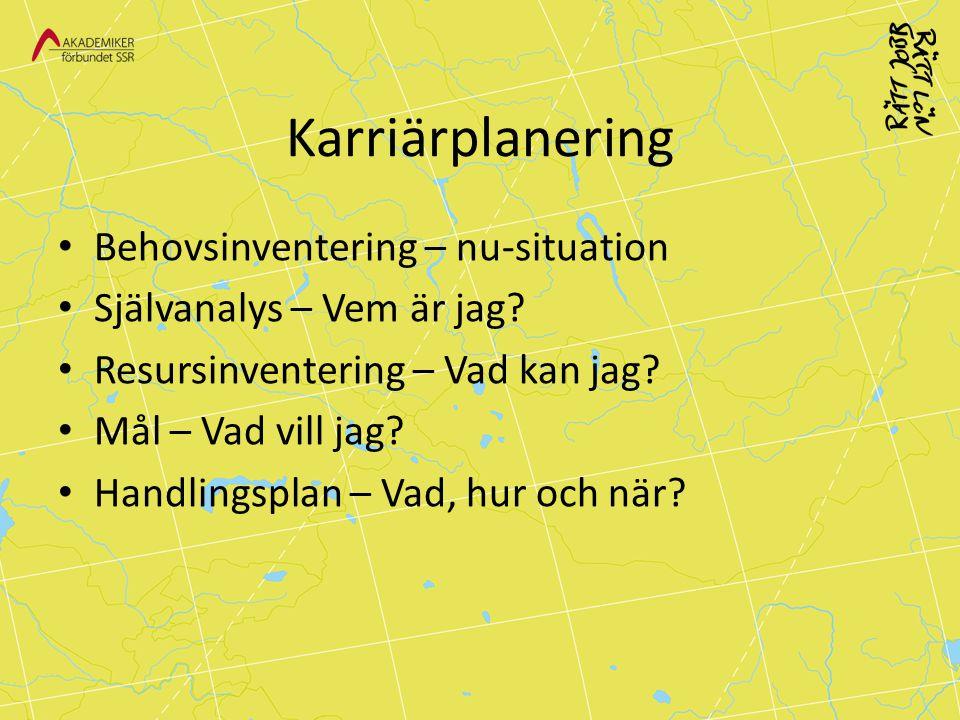 Karriärplanering Behovsinventering – nu-situation