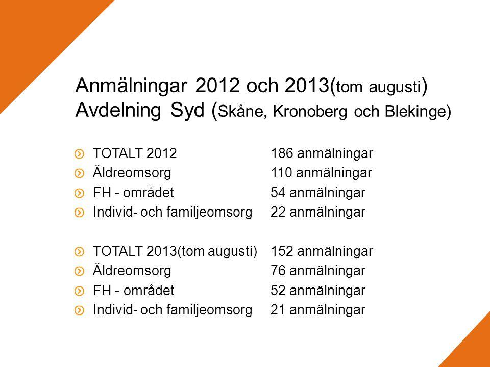 Anmälningar 2012 och 2013(tom augusti) Avdelning Syd (Skåne, Kronoberg och Blekinge)