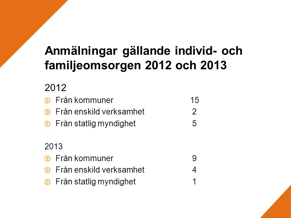 Anmälningar gällande individ- och familjeomsorgen 2012 och 2013