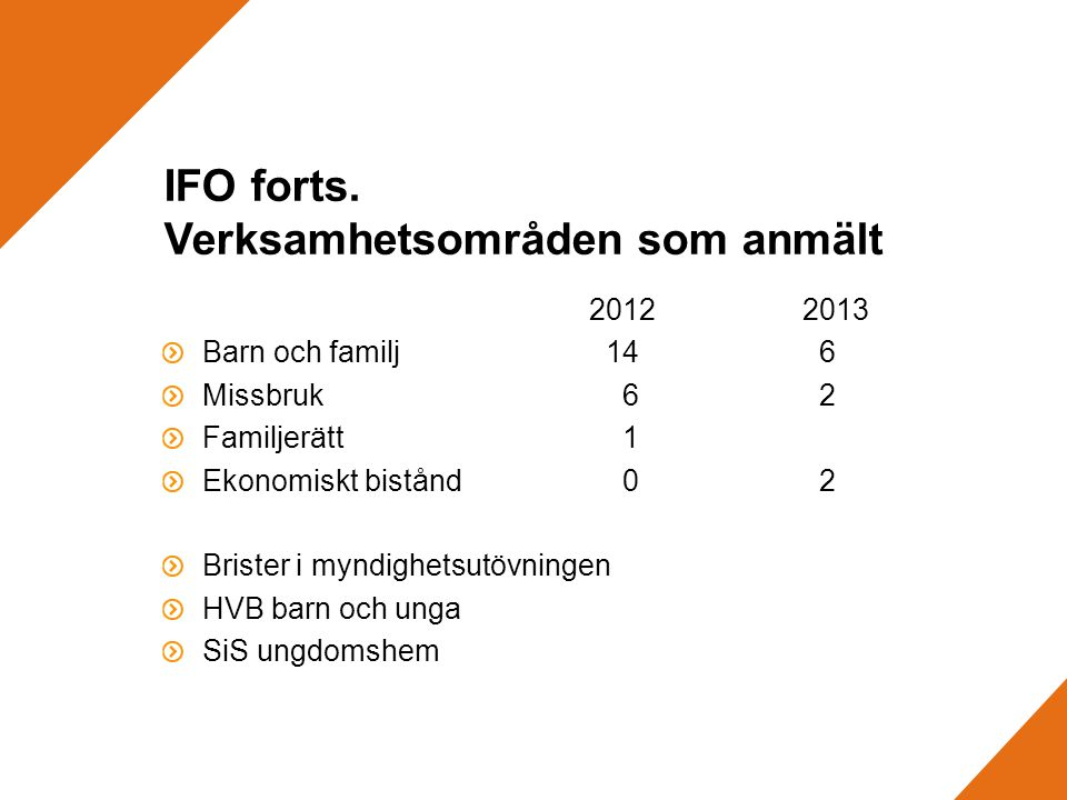 IFO forts. Verksamhetsområden som anmält