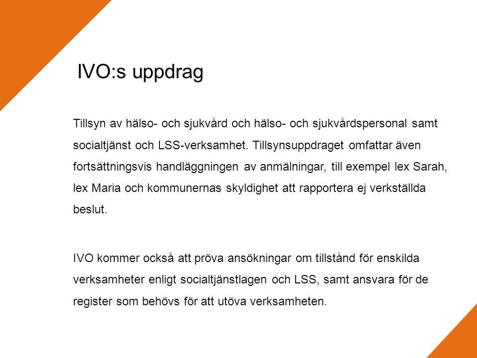 IVO:s uppdrag