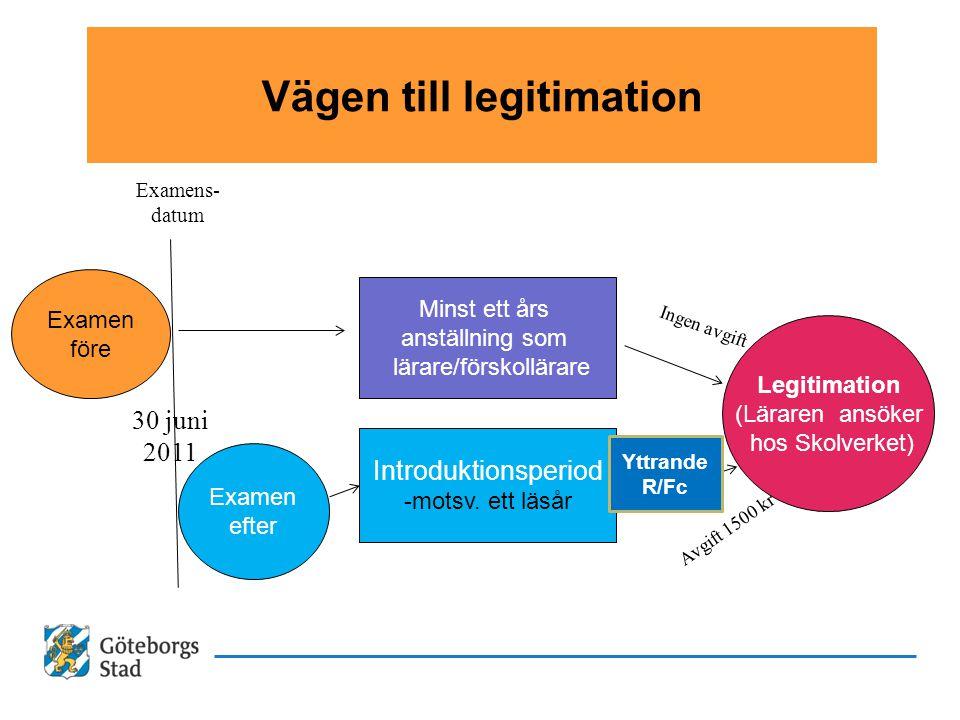 Vägen till legitimation