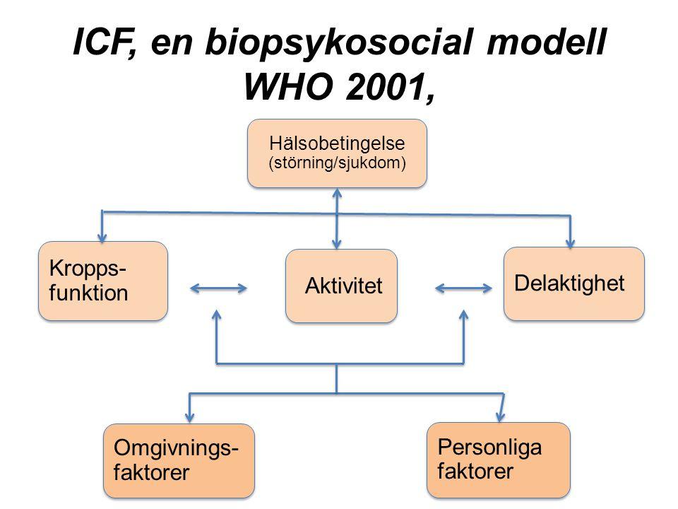 ICF, en biopsykosocial modell WHO 2001,