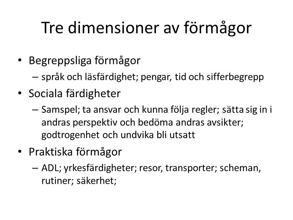 Tre dimensioner av förmågor