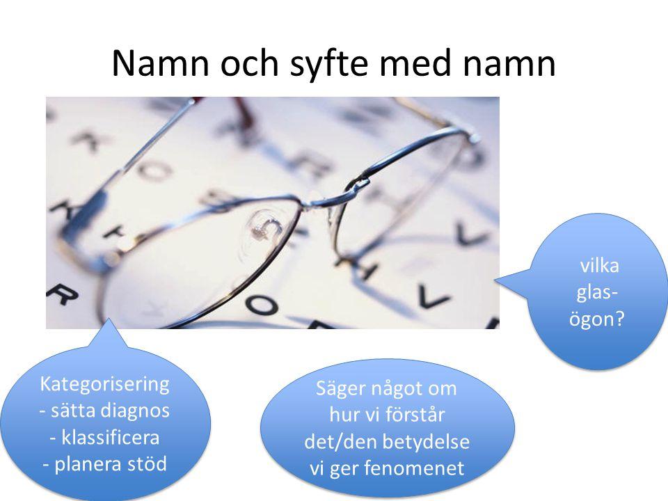 Namn och syfte med namn vilka glas-ögon