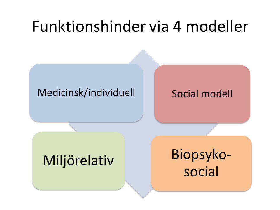 Funktionshinder via 4 modeller