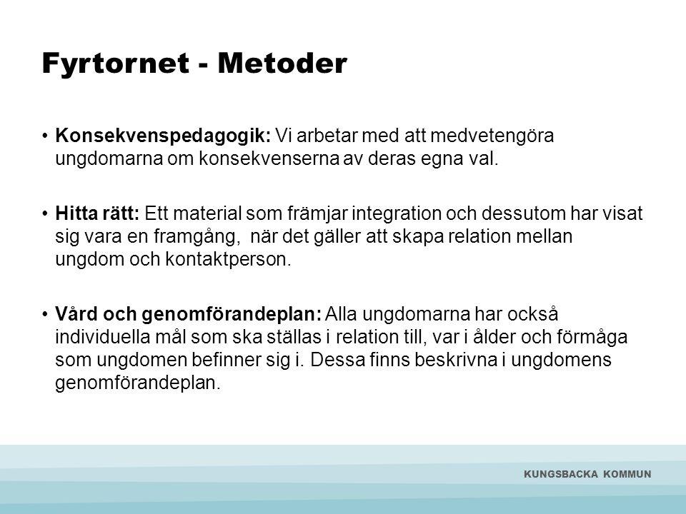 Fyrtornet - Metoder