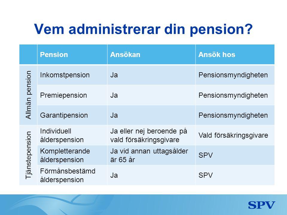 Vem administrerar din pension
