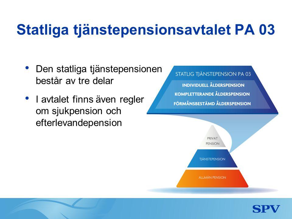 Statliga tjänstepensionsavtalet PA 03