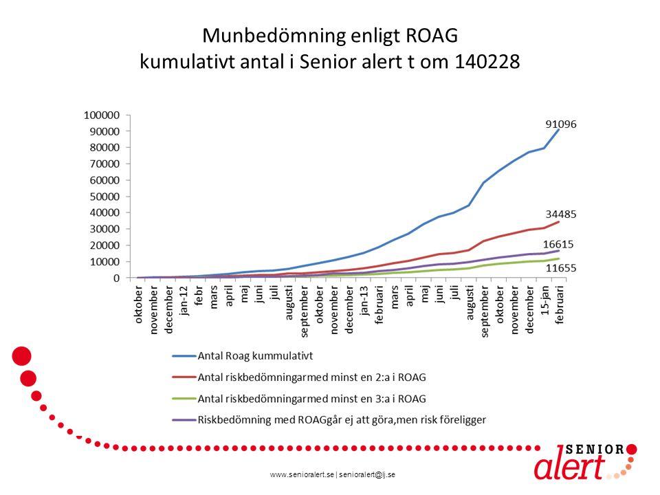 Munbedömning enligt ROAG kumulativt antal i Senior alert t om 140228