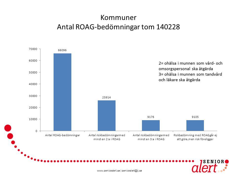 Kommuner Antal ROAG-bedömningar tom 140228