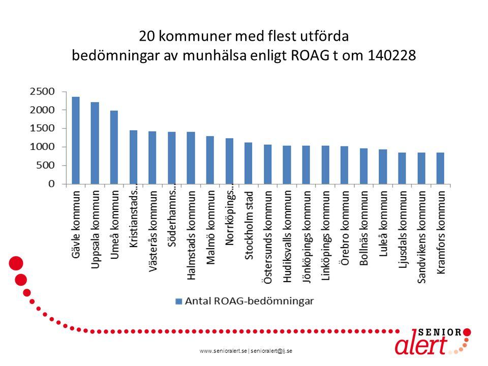 20 kommuner med flest utförda bedömningar av munhälsa enligt ROAG t om 140228