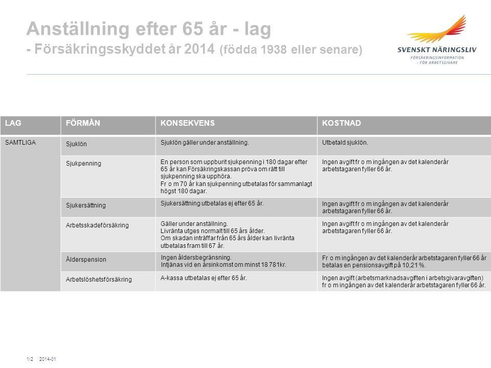 Anställning efter 65 år - lag - Försäkringsskyddet år 2014 (födda 1938 eller senare)