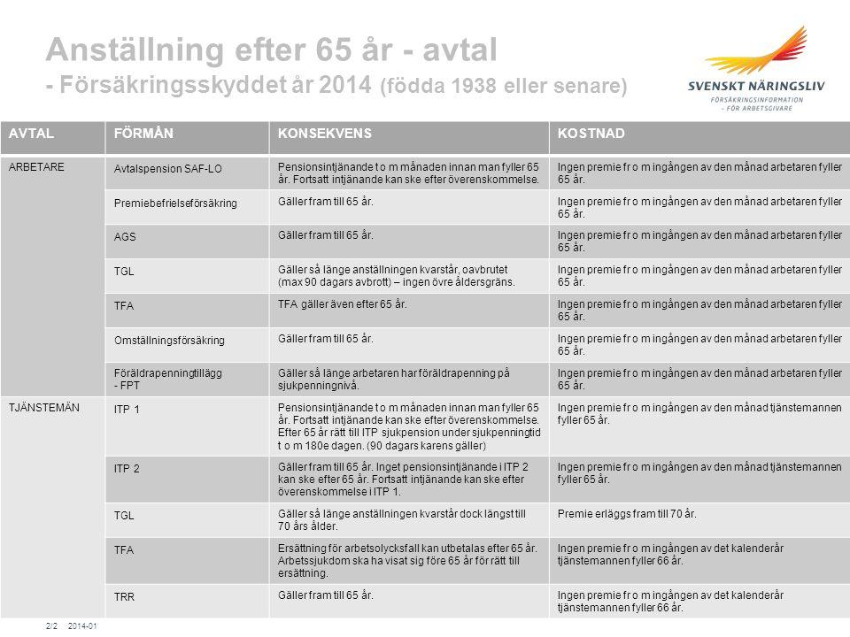 Anställning efter 65 år - avtal - Försäkringsskyddet år 2014 (födda 1938 eller senare)