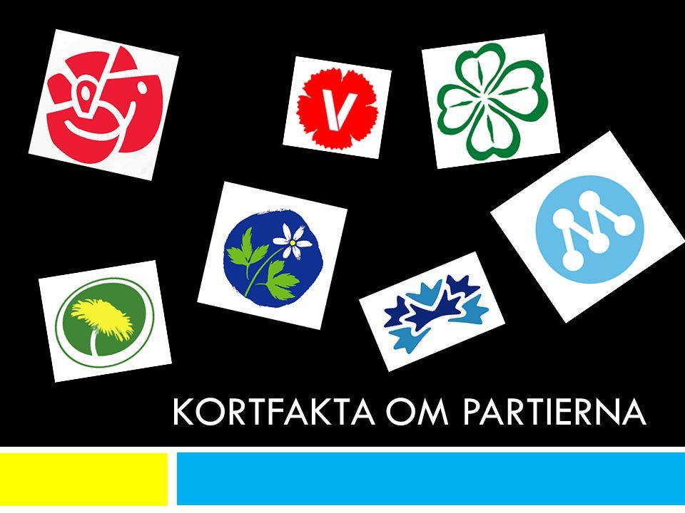 Kortfakta om partierna