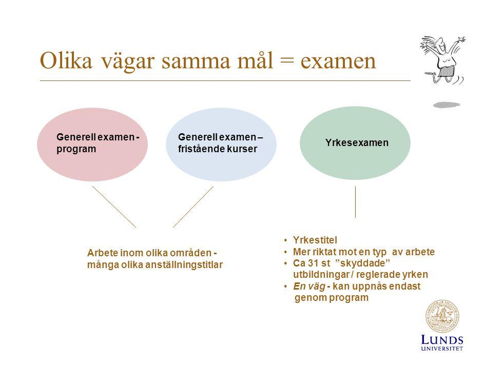 Olika vägar samma mål = examen