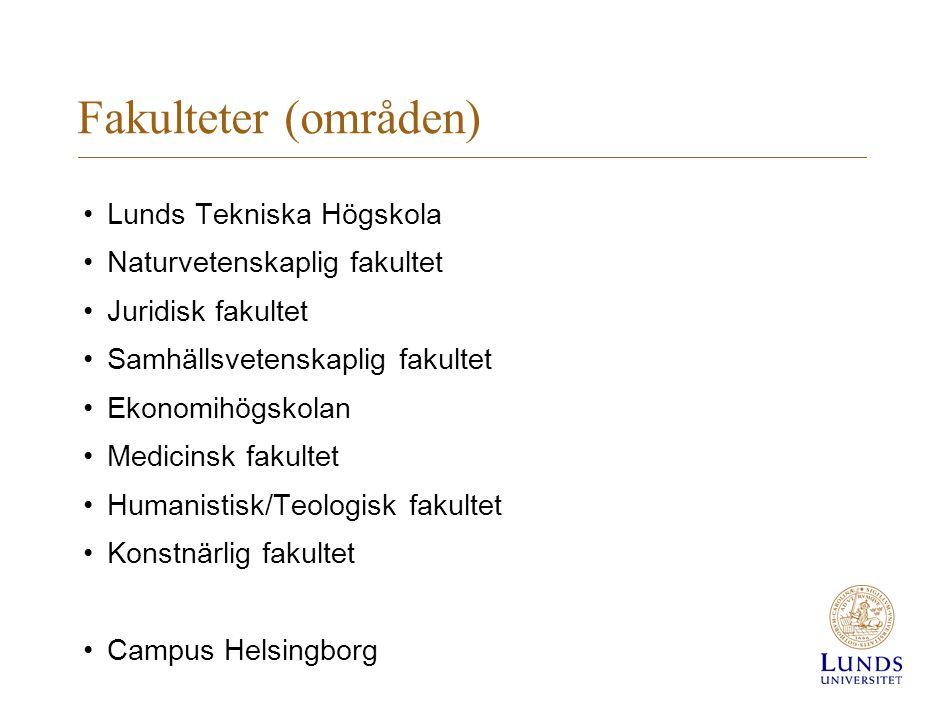 Fakulteter (områden) Lunds Tekniska Högskola