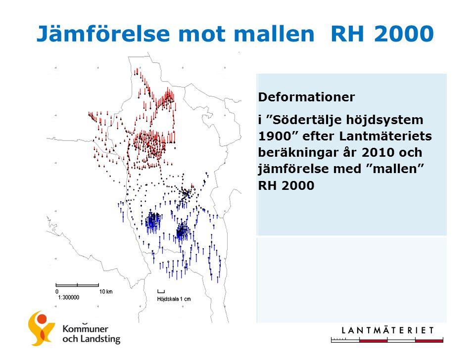 Jämförelse mot mallen RH 2000