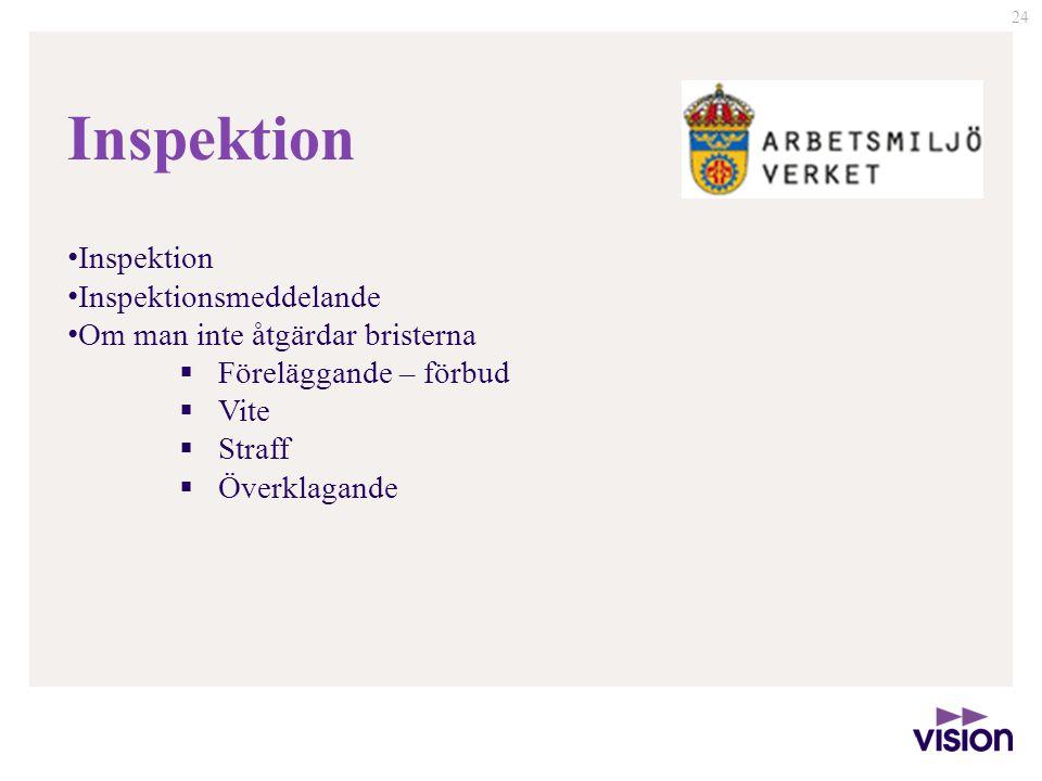 Inspektion Inspektion Inspektionsmeddelande