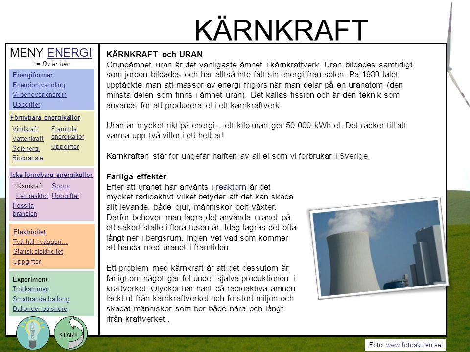 KÄRNKRAFT MENY ENERGI KÄRNKRAFT och URAN