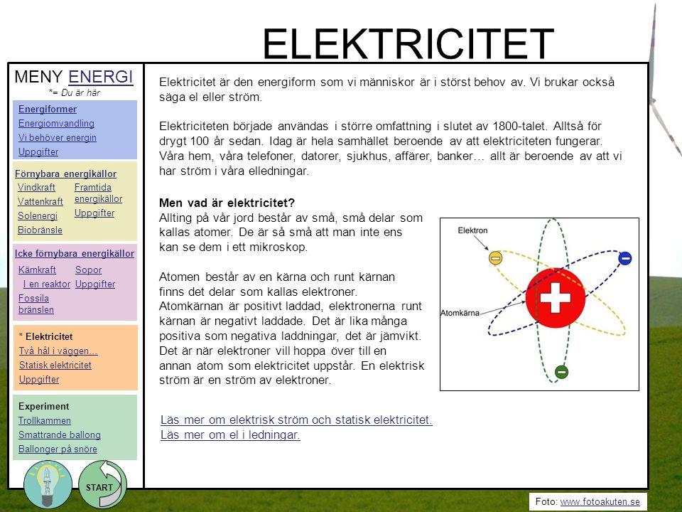 ELEKTRICITET MENY ENERGI