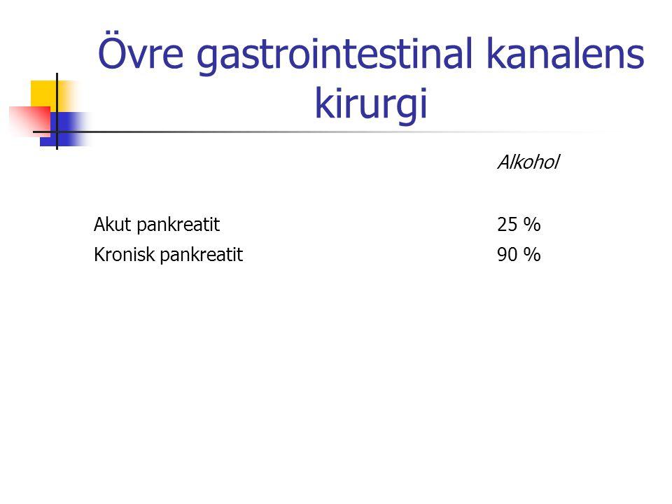 Övre gastrointestinal kanalens kirurgi