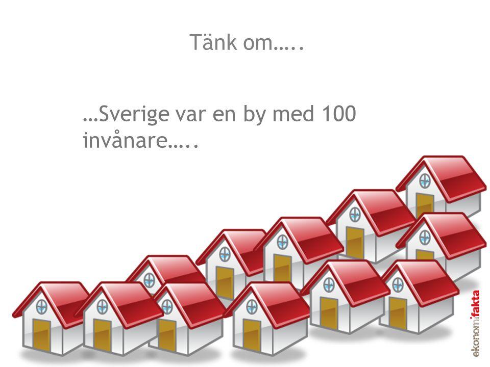 …Sverige var en by med 100 invånare…..