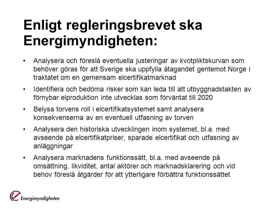 Enligt regleringsbrevet ska Energimyndigheten: