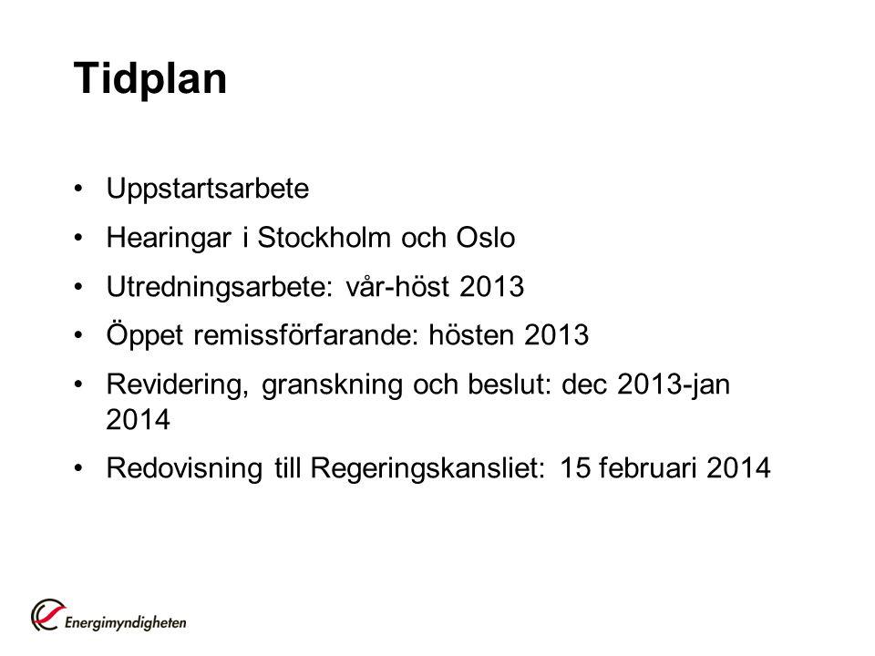 Tidplan Uppstartsarbete Hearingar i Stockholm och Oslo