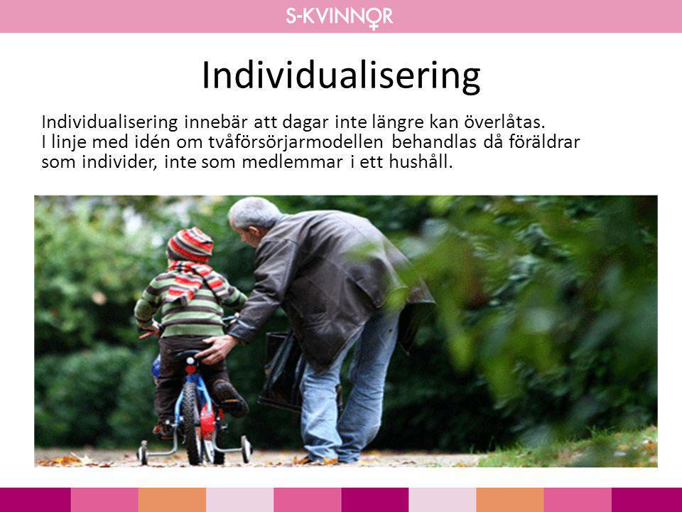 Individualisering Individualisering innebär att dagar inte längre kan överlåtas.