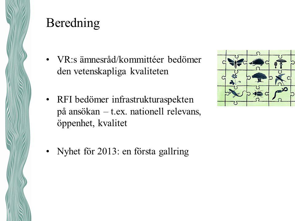 Beredning VR:s ämnesråd/kommittéer bedömer den vetenskapliga kvaliteten.
