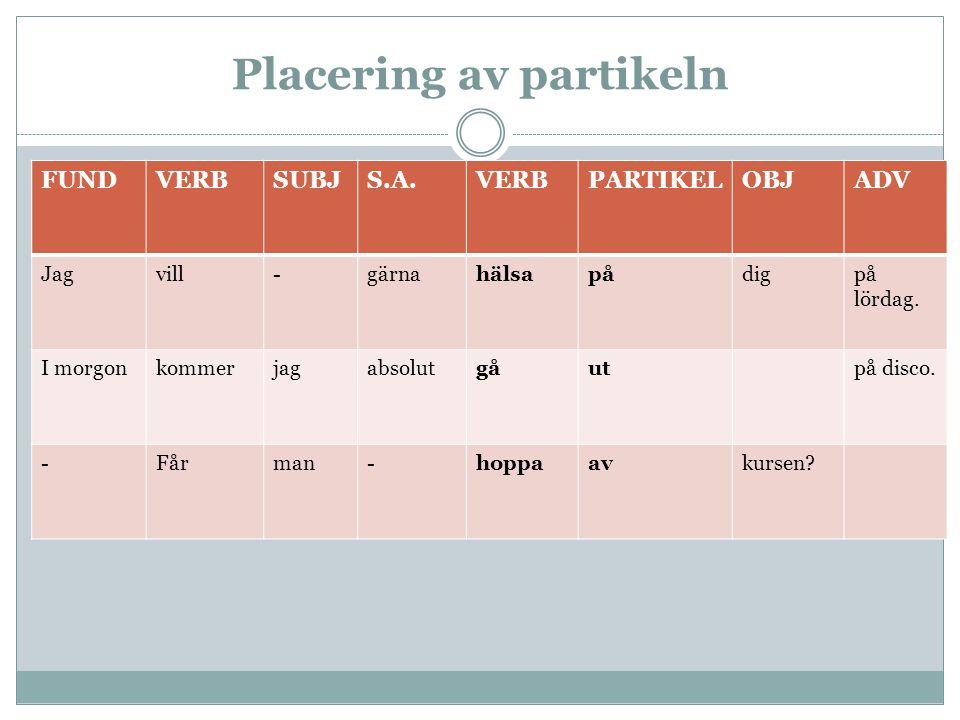 Placering av partikeln