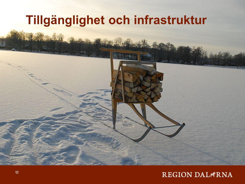 Tillgänglighet och infrastruktur