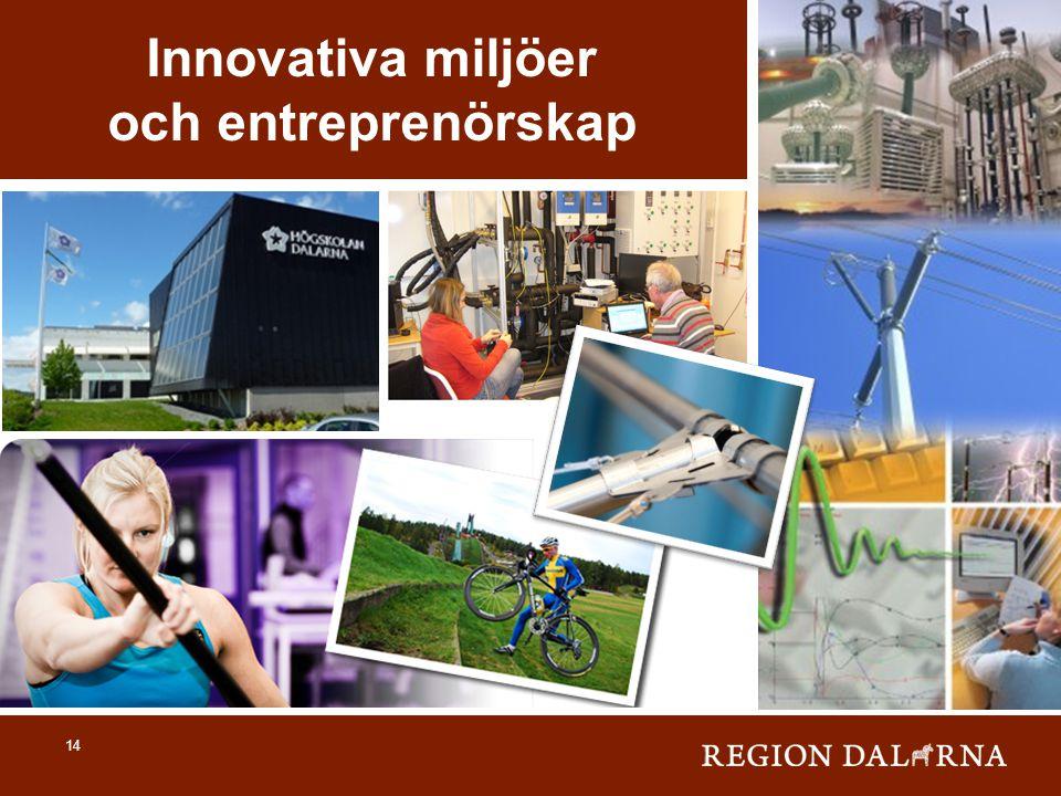 Innovativa miljöer och entreprenörskap