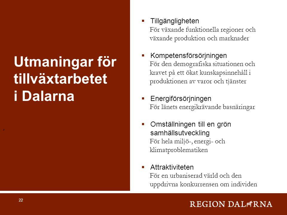 Utmaningar för tillväxtarbetet i Dalarna