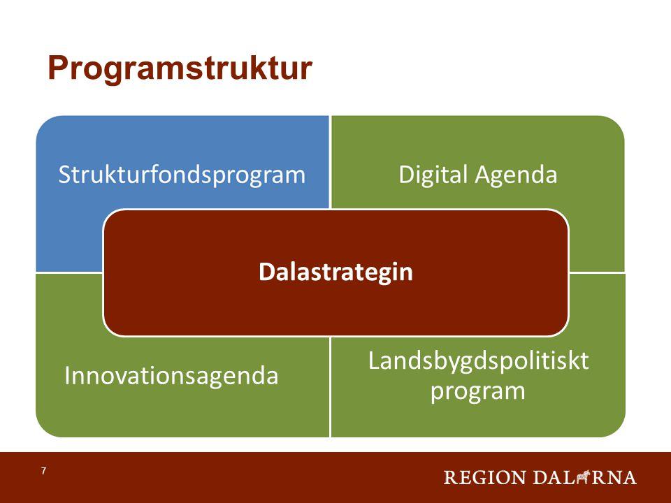 Landsbygdspolitiskt program