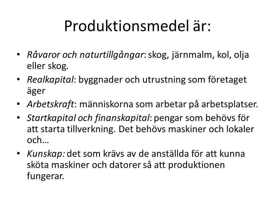 Produktionsmedel är: Råvaror och naturtillgångar: skog, järnmalm, kol, olja eller skog. Realkapital: byggnader och utrustning som företaget äger.
