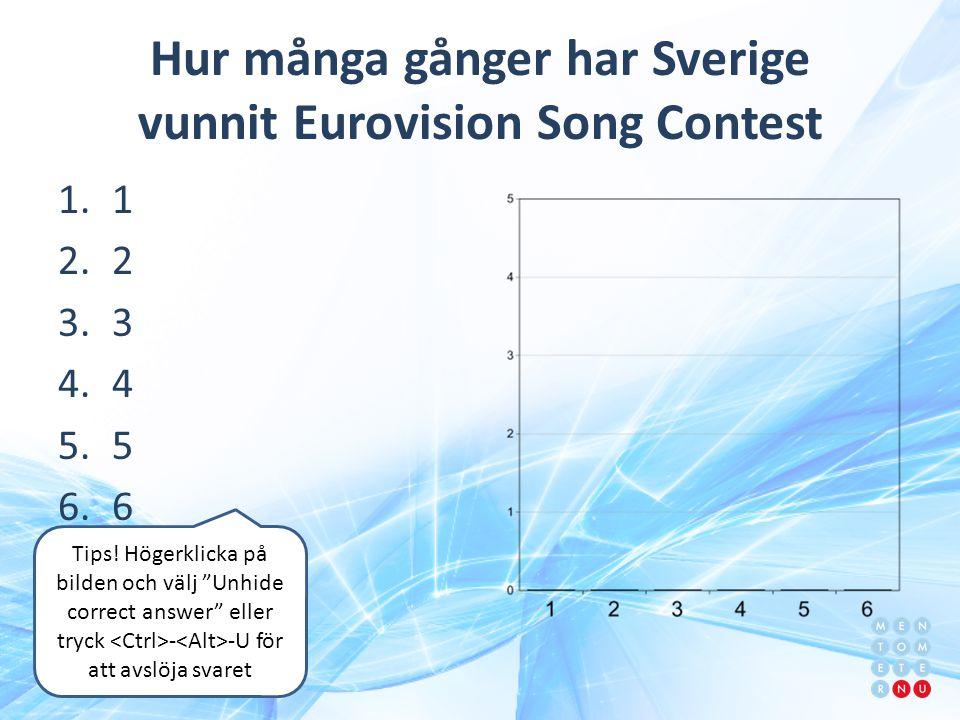 Hur många gånger har Sverige vunnit Eurovision Song Contest