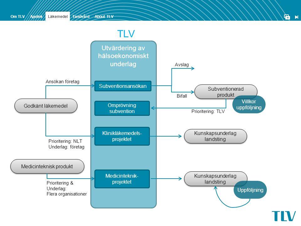 TLV Utvärdering av hälsoekonomiskt underlag Subventionsansökan